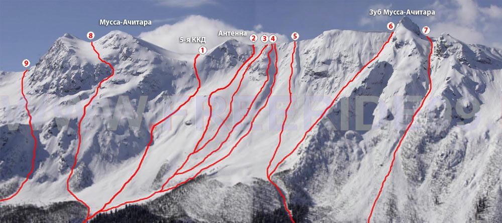 Схема горнолыжных спусков